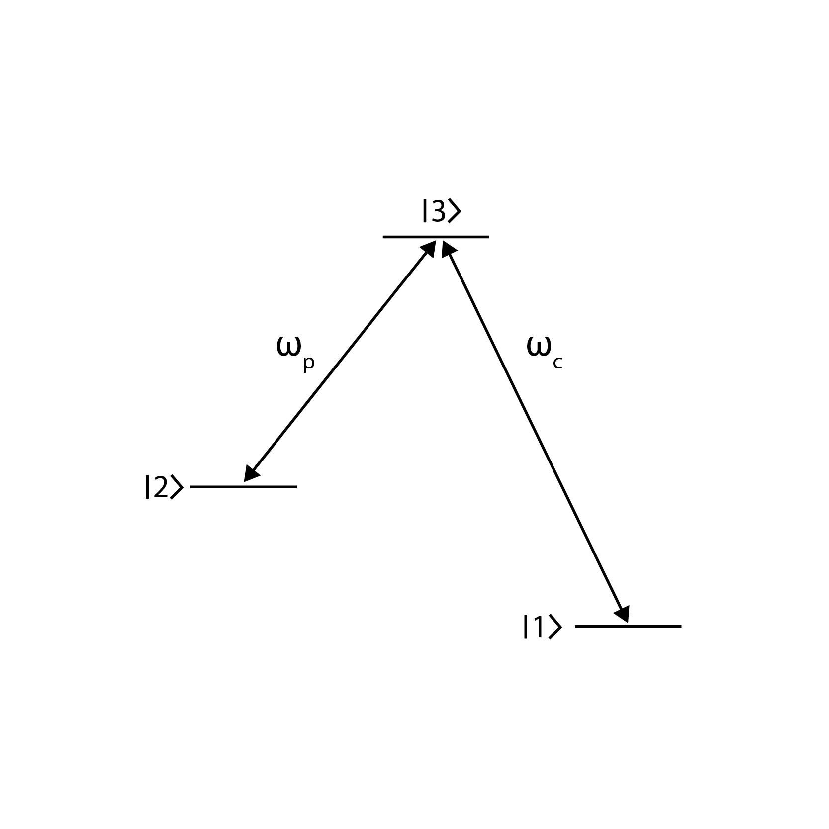 ICFO-DAALI-rationale-Daniel-Cavalcanti-01